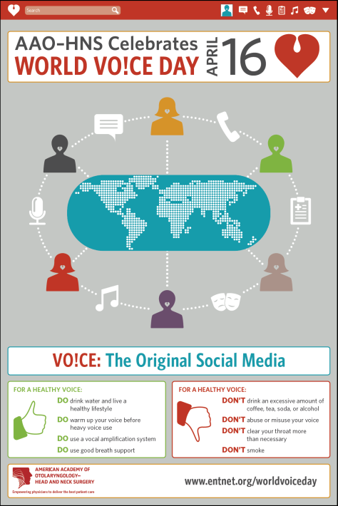 2015 World Voice Day Poster